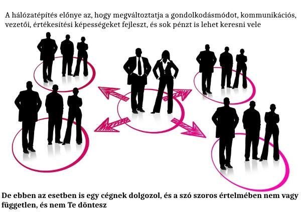 A hálózatépítés