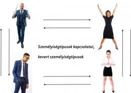 Személyiségtípusok kapcsolatai, kevert személyiségtípusok